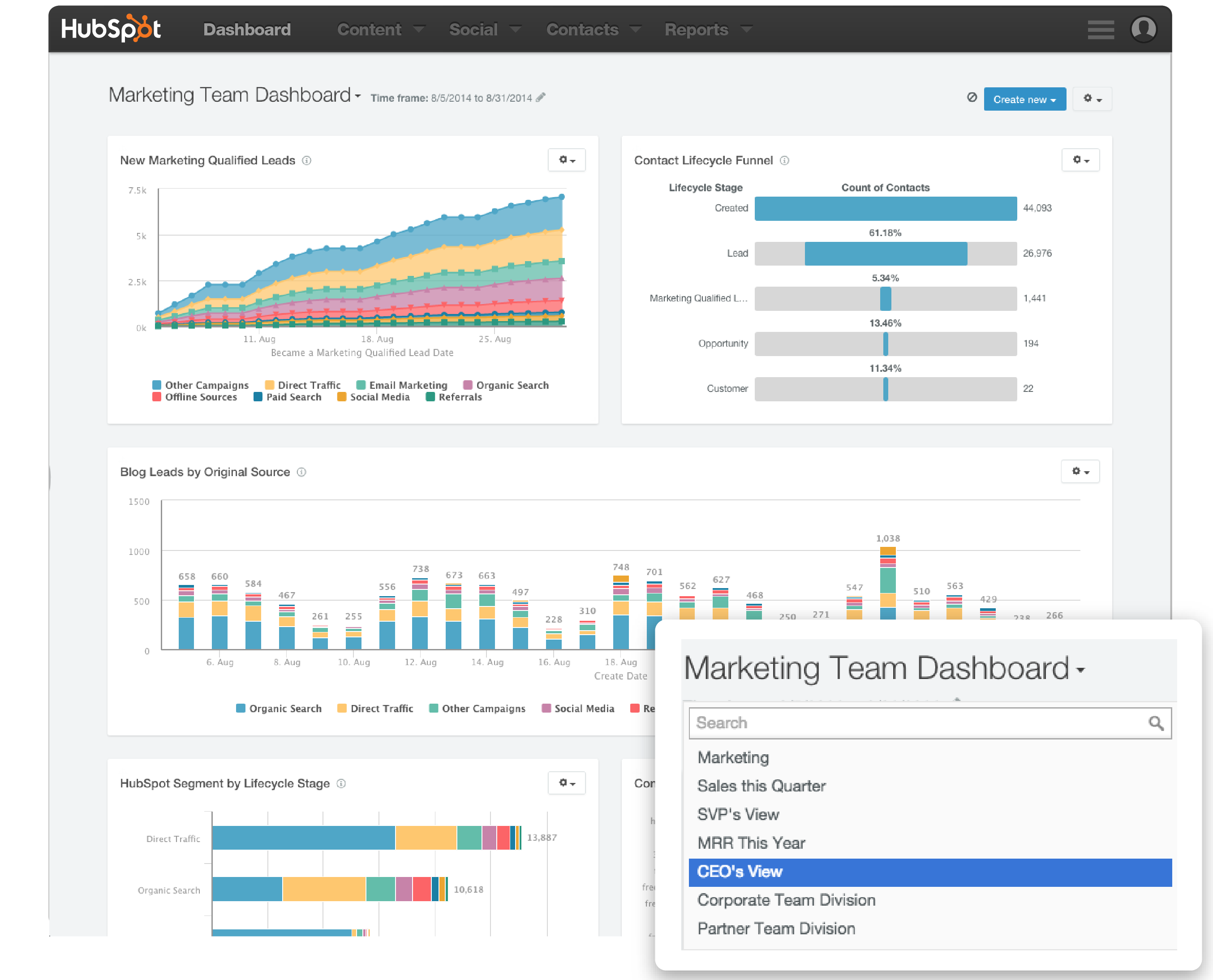 Reporting_Add-on_-_Dashboards