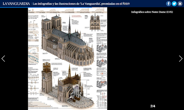 Estrategia de Marketing visual - La-Vanguardia-Notre-Dame
