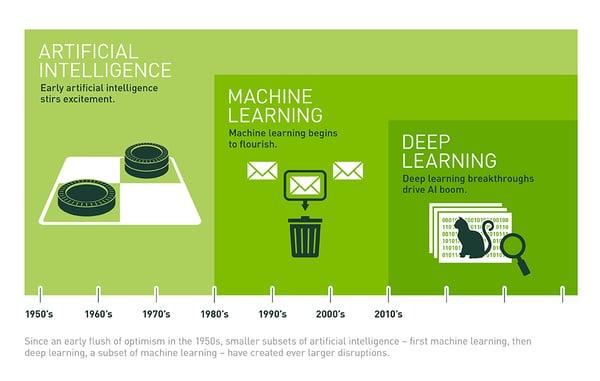 aplicaciones de la inteligencia artificial