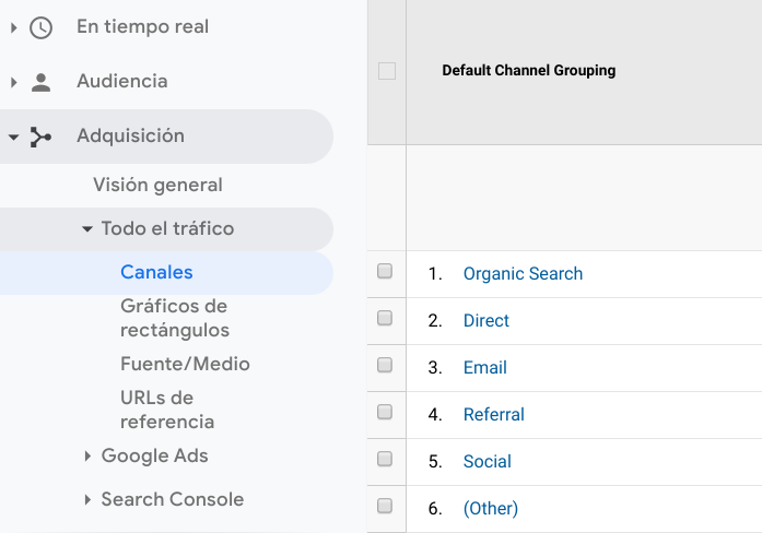Google Analytics_Canales_Referral