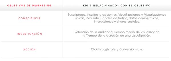 ICC_-_TABLA_KPIs