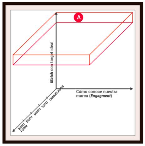 Imagen 5 - LN cubo (1)