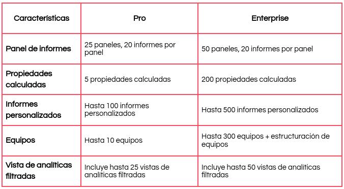 principales_diferencias_pro_enterprise