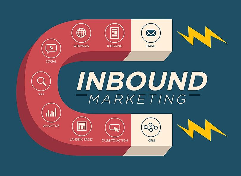 inboundcycle-guest-post-1.jpg