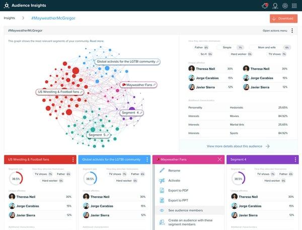 audiense herramienta analisis twitter