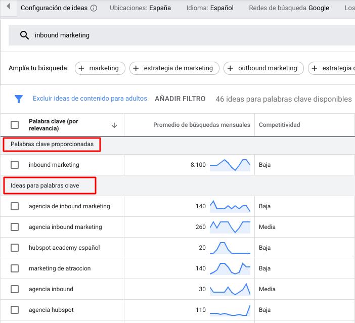 como buscar palabras clave gratis keyword planner google