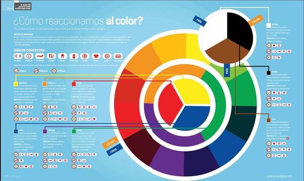 como-reaccionamos-al-color