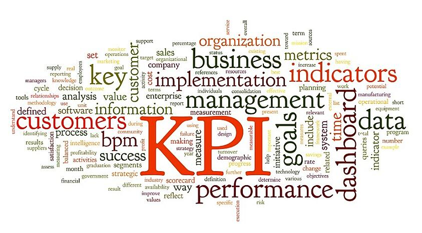 kpi de marketing