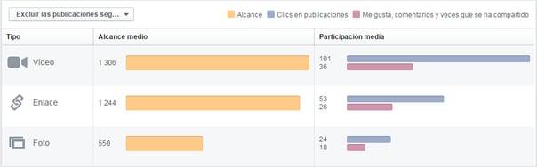 facebook_metricas