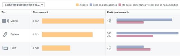facebook_metricas_2