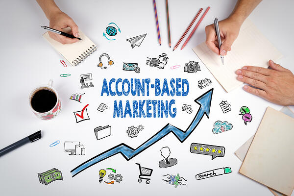 contatar account based marketing