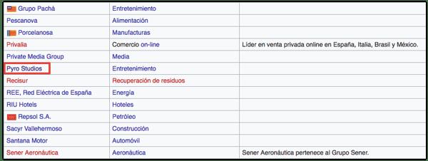 backlinks wikipedia