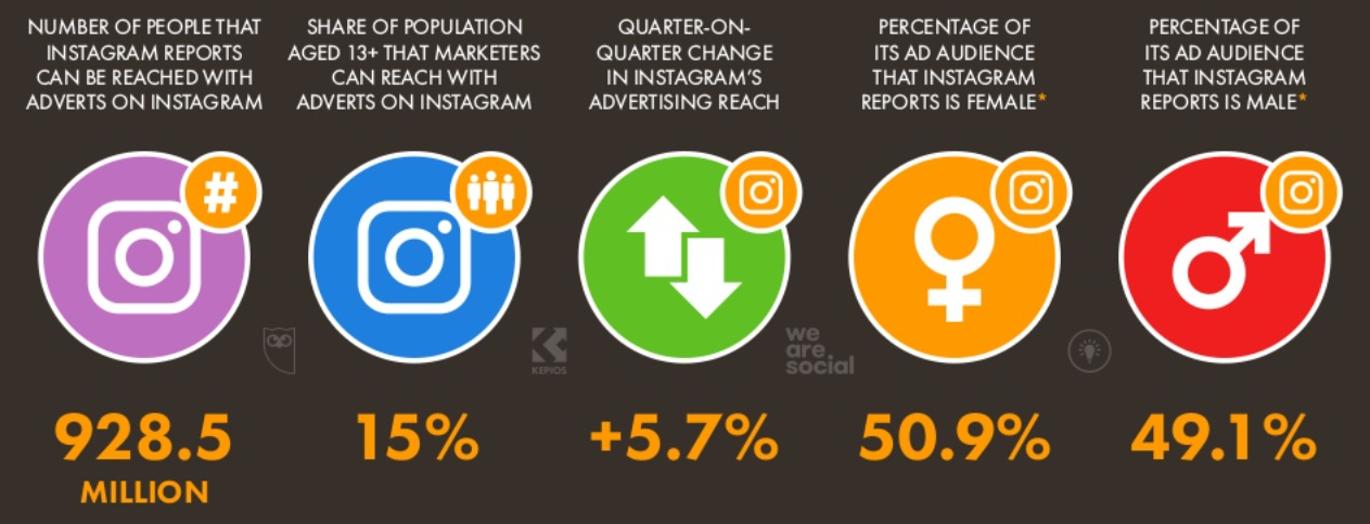 leads redes sociales instagram