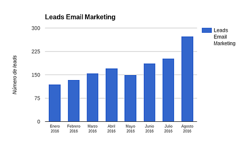 leads_email_marketing.png