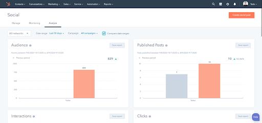 redes sociales con HubSpot analyze