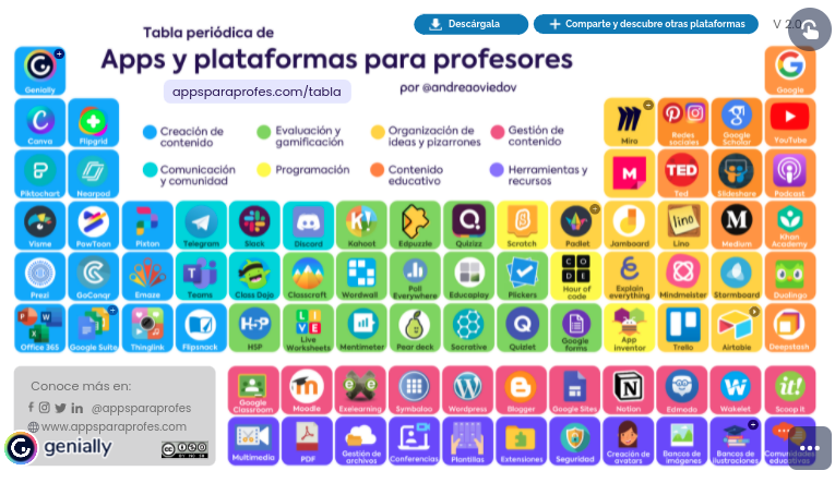 tabla_periodica_apps_profes