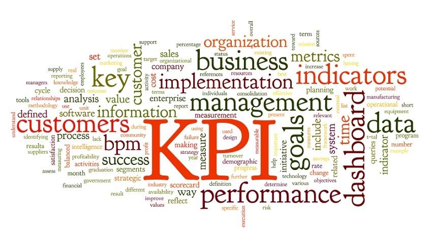 KPI de marketing: 5 ejemplos