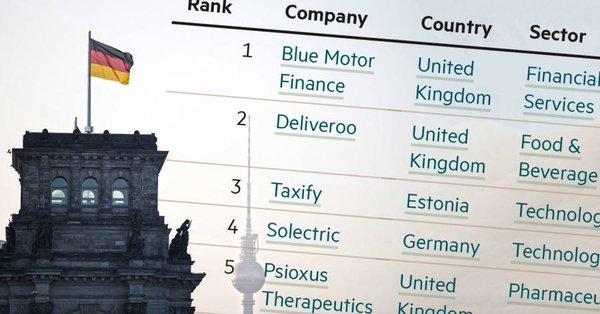 InboundCycle aparece en el ranking FT1000 de las empresas europeas con un crecimiento más rápido