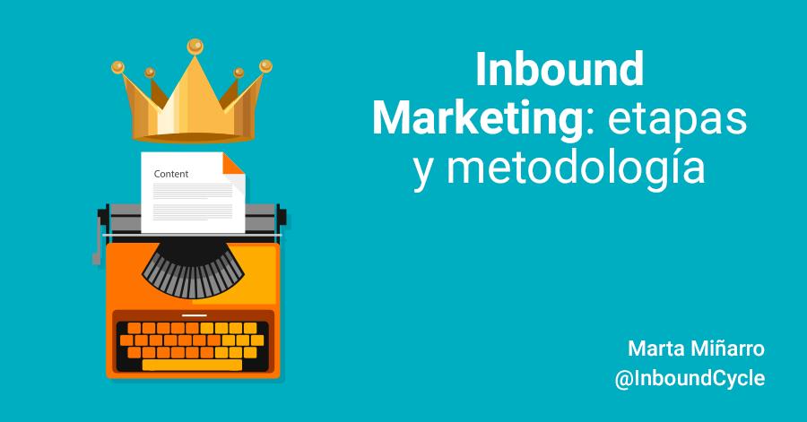 Inbound marketing: etapas y metodología [+Vídeo]